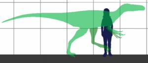 Juratyrant - Estimated size compared to a human