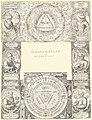 Kabbalistische symbolen omringd door portretten van beroemde alchemisten Titelpagina voor Oswald Crollius, Basilica Chymica, 1609, RP-P-OB-5281.jpg