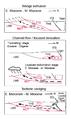 Kinematic models.png