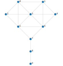 Krackhardt kite graph wikipedia krackhardt kite graph ccuart Image collections