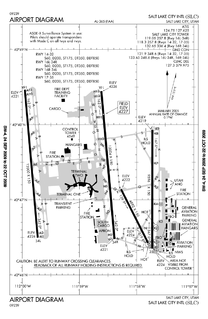 Kslc airport diagram.png