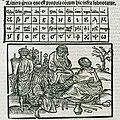Littera greca que est propria eorum hic infra subnotatur - Breydenbach Bernhard Von - 1502.jpg