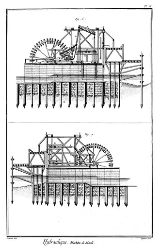 Machine de Marly - Engraving of the Machine de Marly from Diderot's Encyclopédie (plates vol. 5, 1767), showing side views of a typical paddle wheel, which powers river pumps from one side and remote pumps from the other