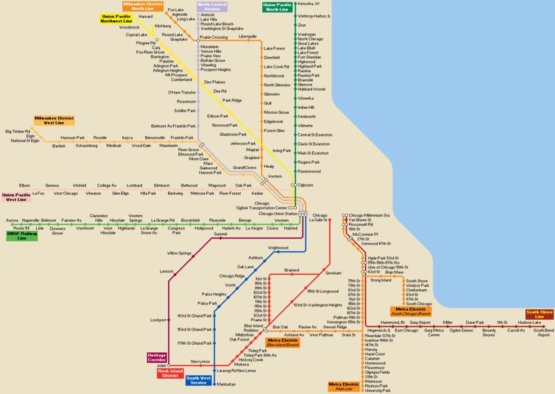 Greater Philadelphia transit vs. Chicagoland transit: (Rail Only ...
