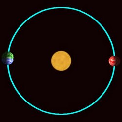 newton s theorem of revolving orbits wikipedia
