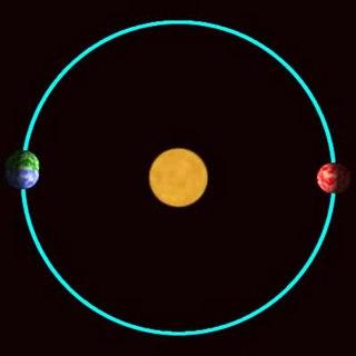 Newtons theorem of revolving orbits