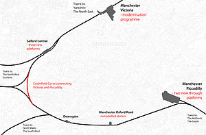 Northern Hub - Schematic map showing rail improvements around Manchester city centre for the Northern Hub project