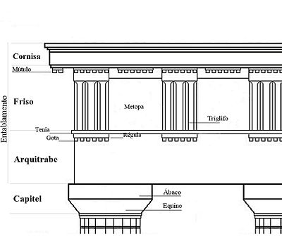Tenia arquitectura wikipedia la enciclopedia libre for Que es arquitectura definicion