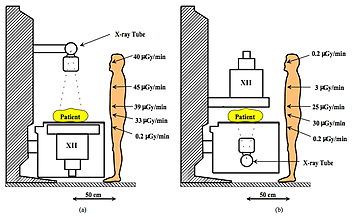 Basic Physics Of Digital Radiography The Image Receptor