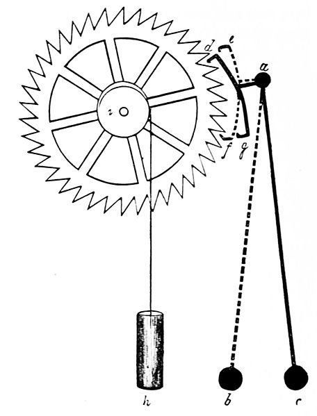 File:PSM V29 D195 Gravity clock escapement mechanism.jpg?286