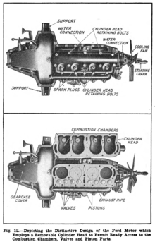 ford model t engine wikipedia rh en wikipedia org 1930 model a ford engine diagram Ford Model A Schematics