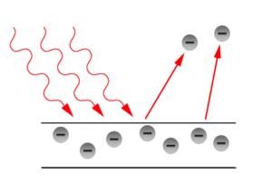Heinrich hertz efecto fotoelectrico 15