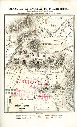 Battle of Mendigorría - Plan of battle of Mendigorría