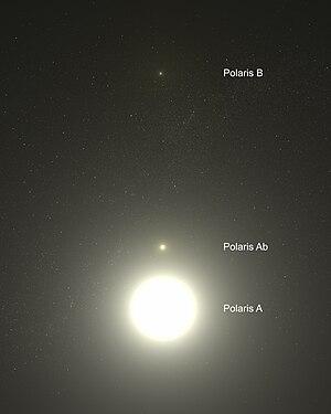 Polaris - This artist's concept shows: supergiant Polaris A, dwarf Polaris Ab, and the distant dwarf companion Polaris B.