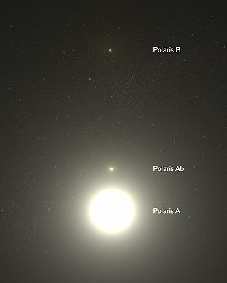 Polaris - This artist's concept shows: supergiant Polaris A, dwarf Polaris Ab, and the distant dwarf companion Polaris B.