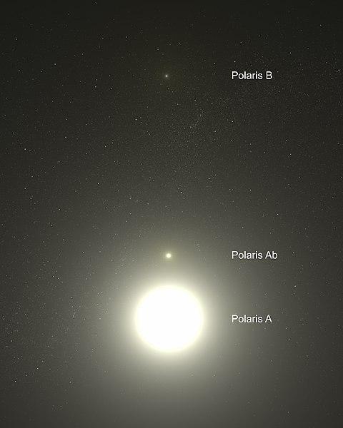 480px-Polaris_system - Tìm hiểu về Polaris - Sao Bắc Cực