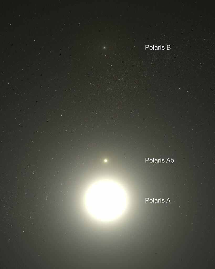 Полярная звезда и её компаньоны