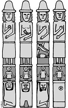 Diagram of four vertical carvings divided into three tiers, with each tier depicting a different set of human figures; the top tier figures are the largest, with all but one holding a specific object: a ring, a horn, and a sword