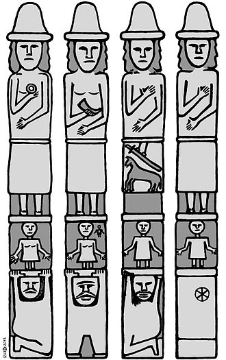 Zbruch Idol - Presentation of the reliefs adorning each side of the bałwan of Zbrucz carving. Ryc. Ratomir Wilkowski, broszura programowa Rodzimego Kościoła Polskiego z 2013 r.