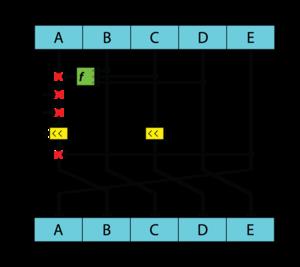 pdf algebraic analysis of
