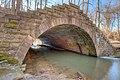 Rocky Run Culvert, Washington Aqueduct.jpg