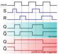 SR FF timing diagram.png