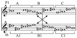 Zwei Klavierstücke (Schoenberg) composition for piano by Austrian composer Arnold Schoenberg