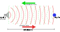 Sonar Principle-cs.svg