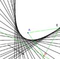 Spurmodus parabel huellkurve3.png
