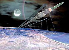 Image result for StarTram