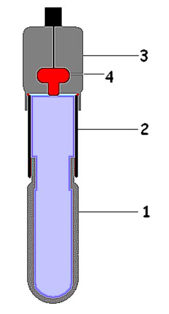 Pore water pressure - Electronic tensiometer probe: (1) porous cup; (2) water-filled tube; (3) sensor-head; (4) pressure sensor