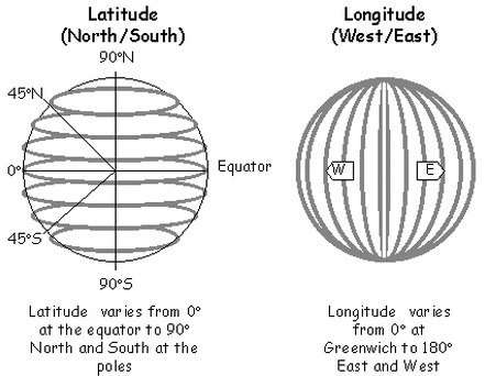 This is a basic photo showing that latitude lines are horizontal and longitude lines are vertical- 2014-07-25 20-36