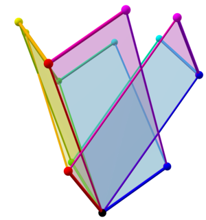 Tree of weak orderings in concertina cube 656.png