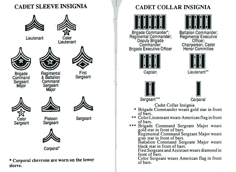 USMA Cadet Rank -2.jpg