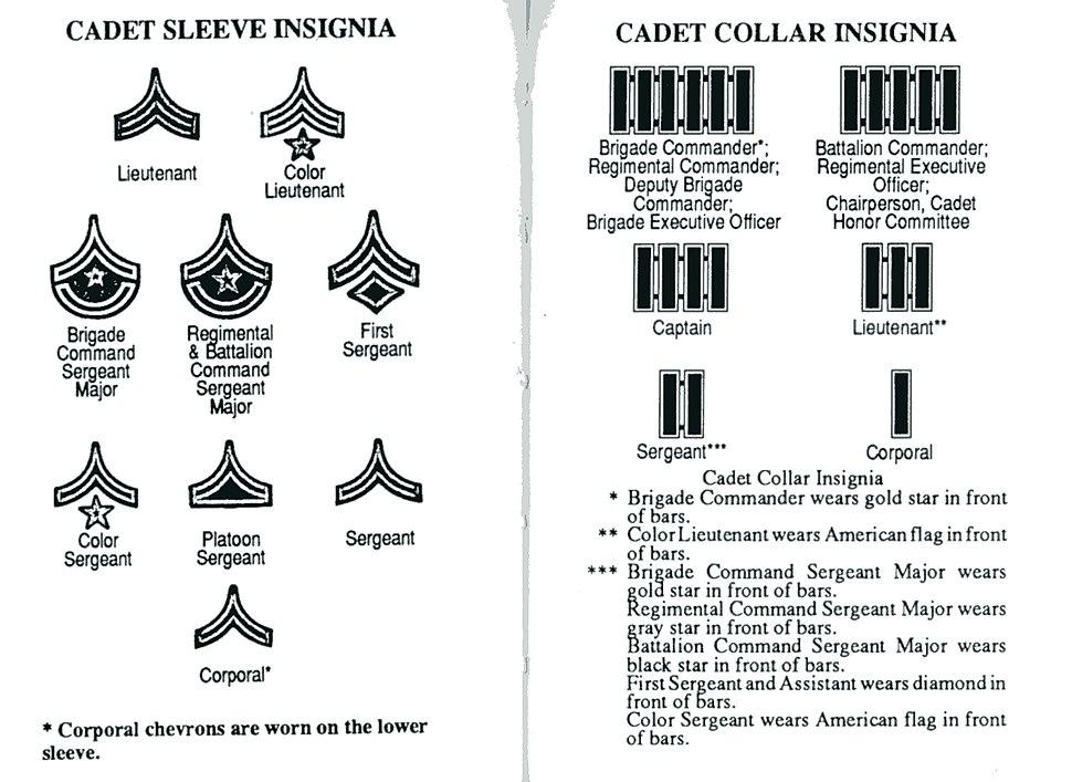 USMA Cadet Rank -2