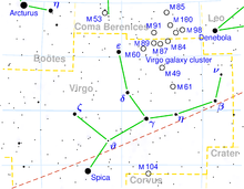Description de l'image Virgo constellation map.png.
