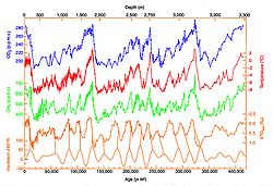 Milankovitch cycles wikipedia effect exceeds causeedit publicscrutiny Image collections