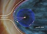 Voyager final region before interstellar space-ar.jpg