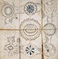 Voynich manuscript cosmological example 86v crop.jpg