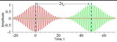 Coherence (physics) - Wikipedia