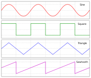 Sine, square, triangle, and sawtooth waveforms