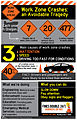 Work Zone Safety infographic (17078833904) (2).jpg