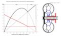 Гидродинамическая передача, 2-фазная комплексная гидропередача.png