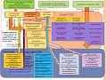 Структура Одеської ОДА.jpg