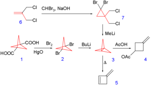 Kenneth B. Wiberg - Image: 111propellane Synthesis