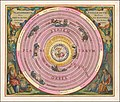 1660 celestial map illustrating Claudius Ptolemy's model of the Universe.jpg