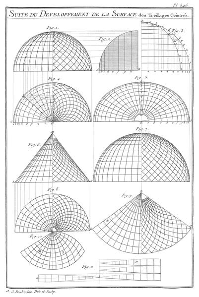 File:A-J Roubo - L'Art du Menuisier - Planche 346.png