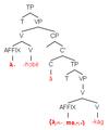 Akoose log and reg 2.png