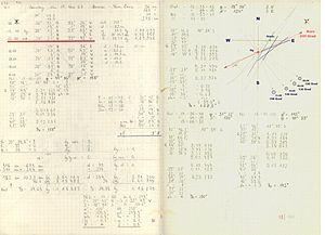 Astronomisches Mittagsbesteck.jpg