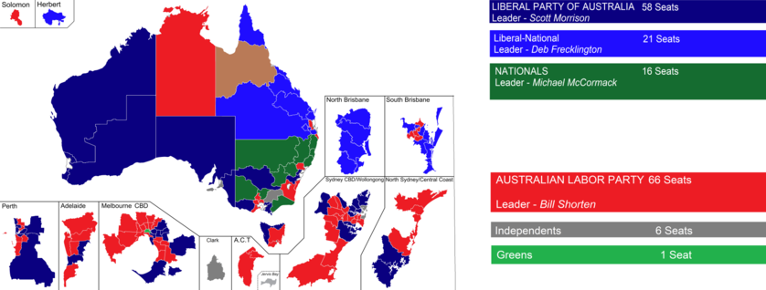 Gate Results 2019 Wikipedia: 2019 Australian Federal Election